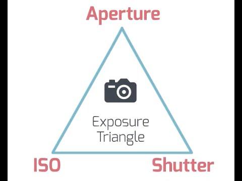 ISO, Aperture & Shutter Speed | A Cheat Sheet For Beginners