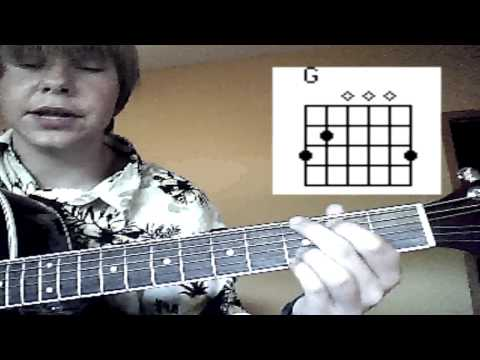 How to play Free bird-chords Tutorial