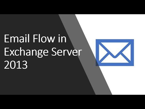 Complete Email Flow In Microsoft Exchange 2013