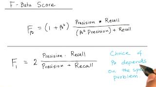 F Beta Score - Model Building and Validation