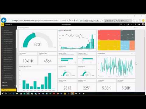 Power BI End User Overview Demo