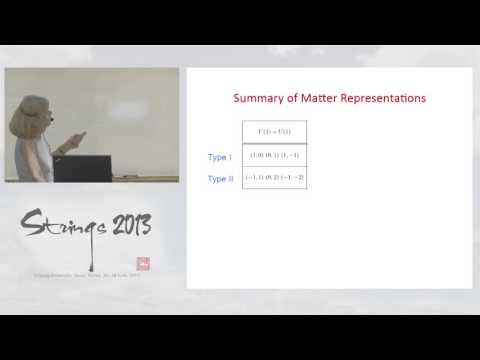 Mirjam Cvetic - Global F-Theory Compactifications with Higher Rank Abelian Symmetries
