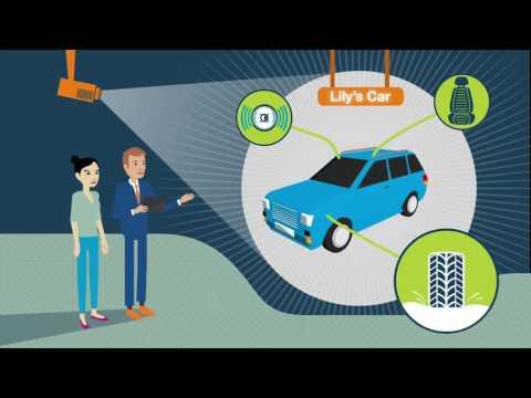 AutomotiveConnect: Retailer