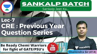 CRE | Previous Year Question Series - 7 | By Shailendra Sir