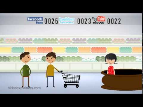 Online explainer video production Video Marketing   Social Network Cartoon Style