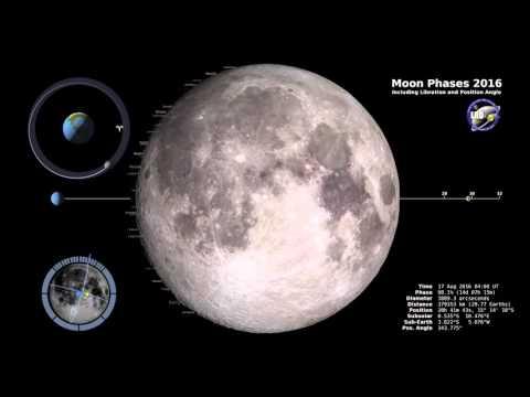 NASA | Moon Phases 2016, Northern Hemisphere - 4K