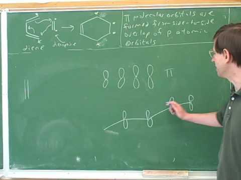 Conjugated pi molecular orbitals (1)