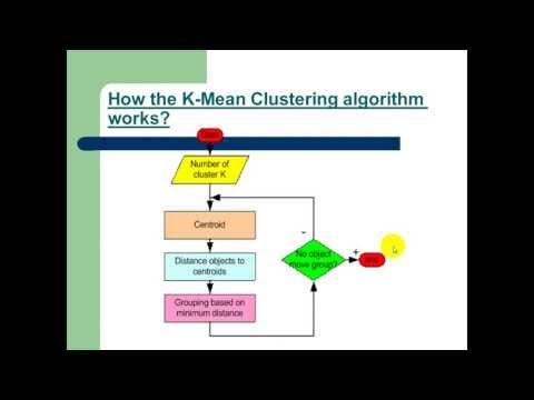 k mean clustering algorithm  شرح