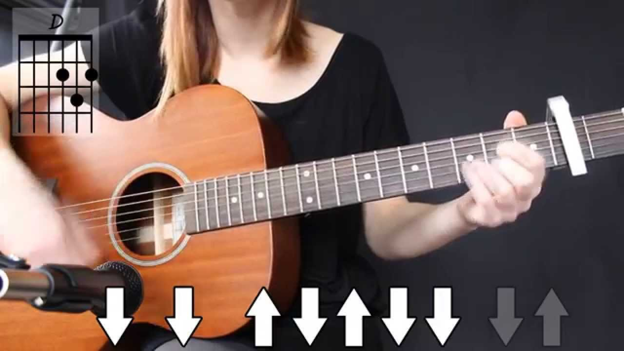 guitare classique rythmique