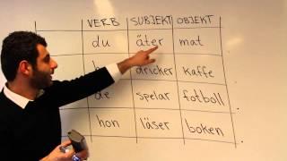Svenska språket på arabiska (frågor)