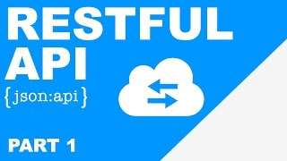 Simple RESTful API - (1/3) - Getting Started + HTTP