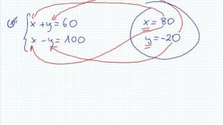 Dokończenie filmu p.t. Zapisywanie układów równań, liczby spełniajace oba równania