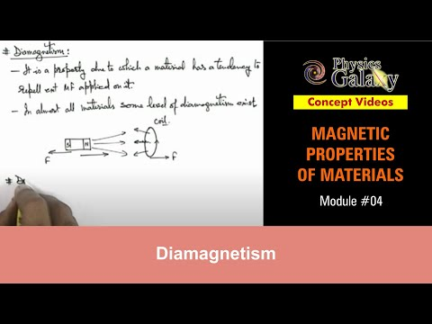 4. Class 12 Physics | Magnetic Properties | Diamagnetism | by Ashish Arora