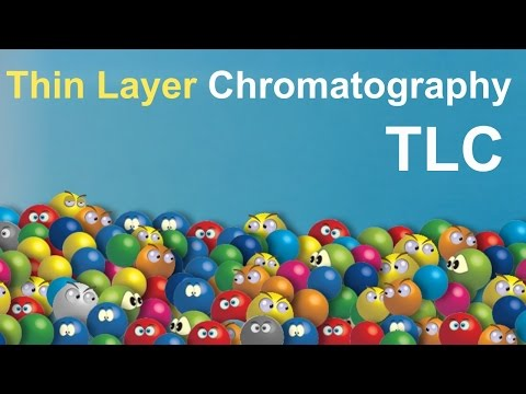 Thin Layer Chromatography (TLC), animation