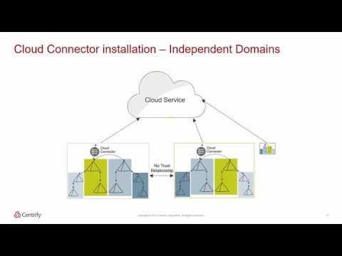 Centrify Identity Service: Getting Started On Demand Webinar