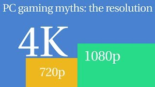 PC Gaming Myths #1: 720p vs 1080p vs 4K. How much can your eye see?