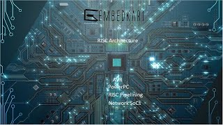 RISC Architecture : AVR,  POWER, PowerPC,Power