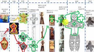 縄文土偶進化論2 古代探偵の歴史謎解きTV No.28 Japan #27 田村栄吉 thumbnail