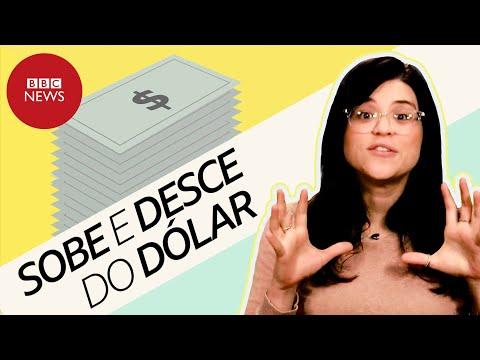 O que explica a cotação do dólar?