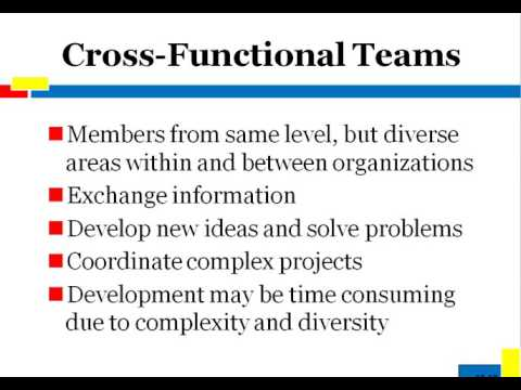 Understanding Teamwork