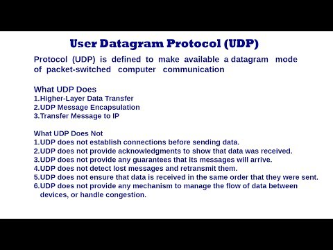 User Datagram Protocol UDP