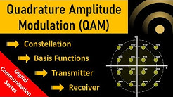 Quadrature Amplitude Modulation (QAM) | Transmitter and Receiver | Constellation Diagram