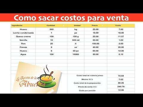 como-calcular-precios-para-venta