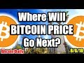WHERE WILL BITCOIN PRICE GO FROM HERE? + Ethos Airdrops, Coinbase adding XRP, EOS, XMR, and MORE!
