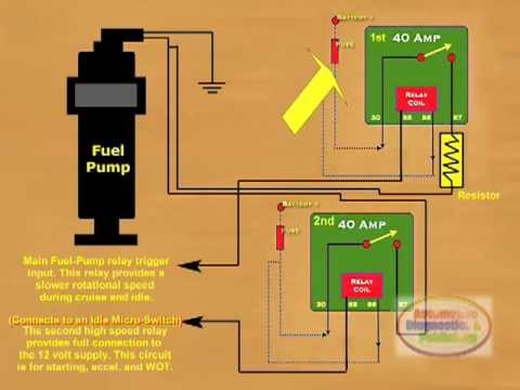 hqdefault how to connect a fuel pump relay youtube vt commodore fuel pump wiring diagram at gsmportal.co