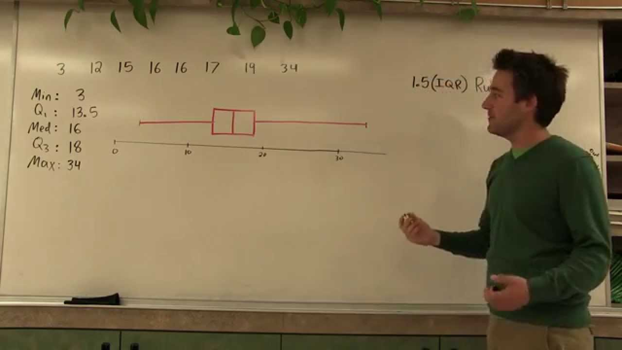 Finding Outliers Amp Modified Boxplots 1 5 Iqr Rule Youtube
