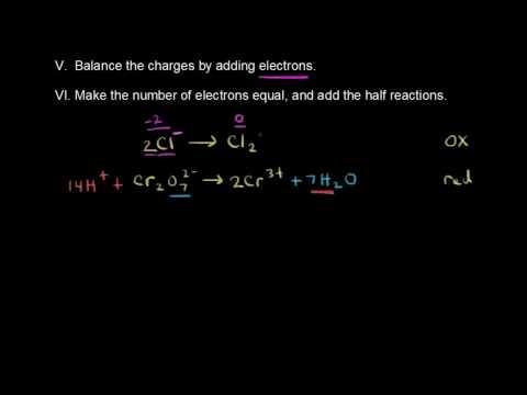 Balancing Redox Reactions I