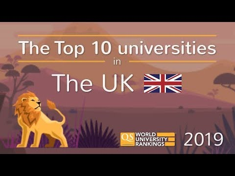 Best ranked business school in the world