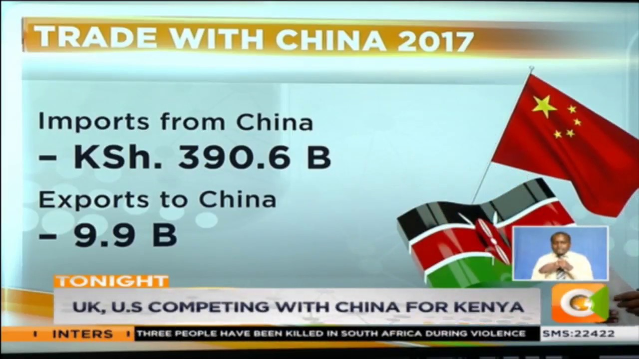 Here is Kenya's balance of trade against UK, USA and China