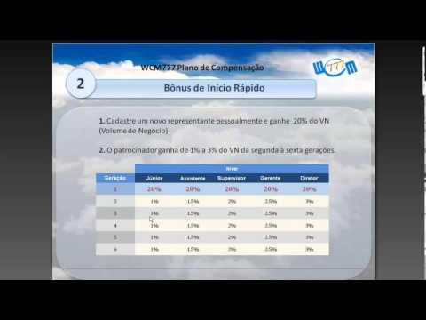 WCM 777 - World Capital Market