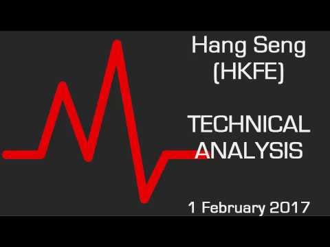 Hang Seng (HKFE): Gap lower