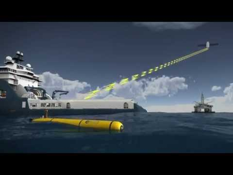 iHLS TV -- Hamas UAVs, Death Rays and Unmanned Submarines