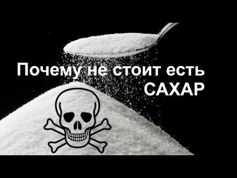 Цена на сахар - Динамика цен на