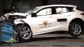 Infiniti Q30 - Crash Tests 2015 | AutoMotoTV