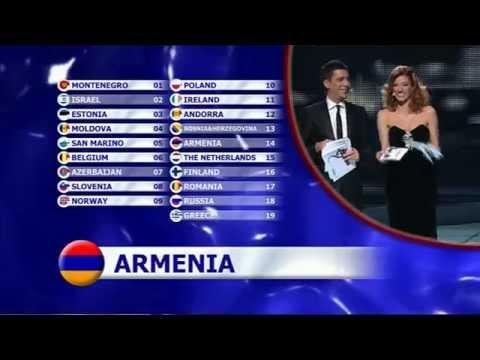 Eurovision 2008 1st Semi-Final: 10 Qualifiers