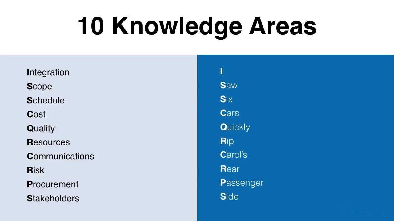 How To Memorize The 10 Knowledge Areas