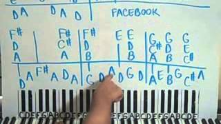 How To Play Great Is Thy Faithfulness Hymn On The Piano Shawn Cheek Lesson Tutorial