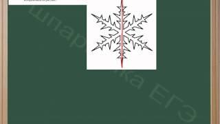 Определение количества осей симметрии