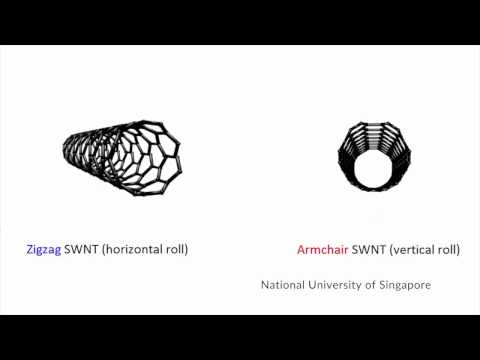 Nanotechnology And The Future: Carbon Nanotubes (2 of 3)