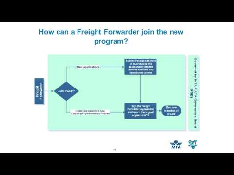 IFACP Training Freight Forwarders