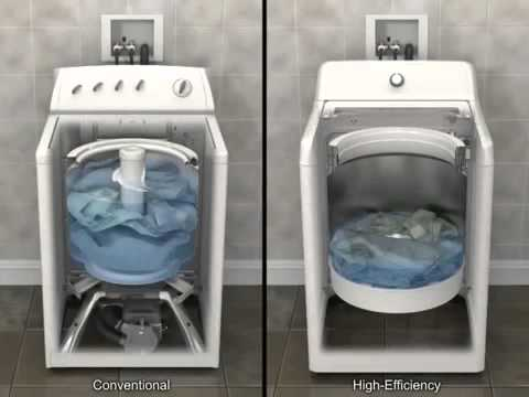 Why high efficiency Top Load Washers Use Less Water