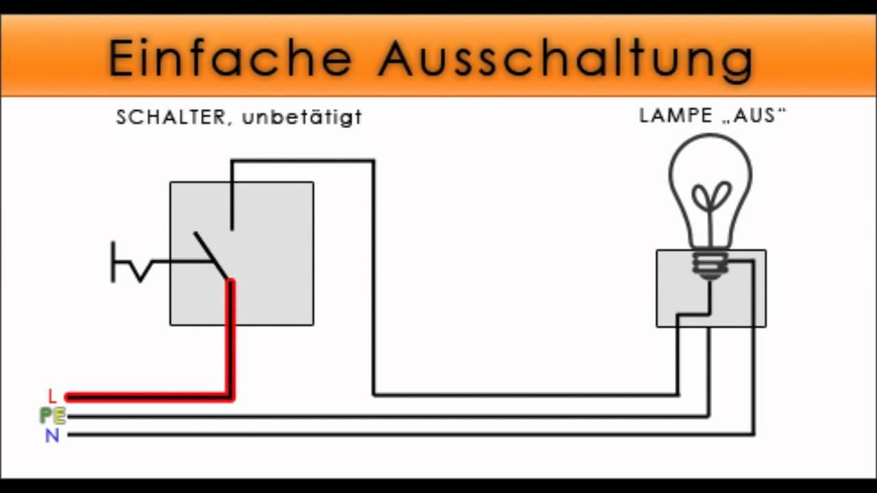 Elektrotechnik - Hausinstallation - Darstellung einer Ausschaltung ...