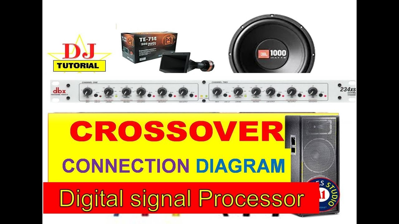 dj crossover connection diagram digital signal processor with amplifier speakers mixer [ 1280 x 720 Pixel ]