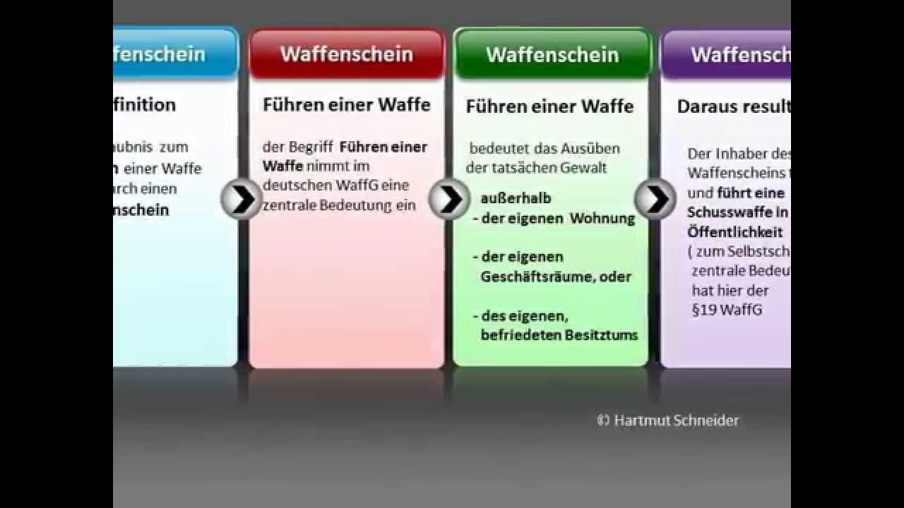 Waffenbesitzkarte Deutschland