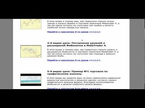 Видеокурс ОСНОВЫ графических построений форекс