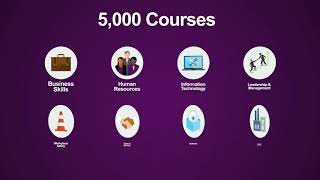 Helios HR Learning Management System (LMS)